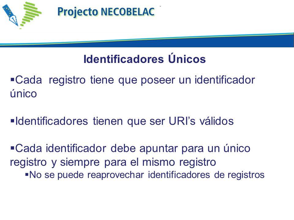 Identificadores Únicos