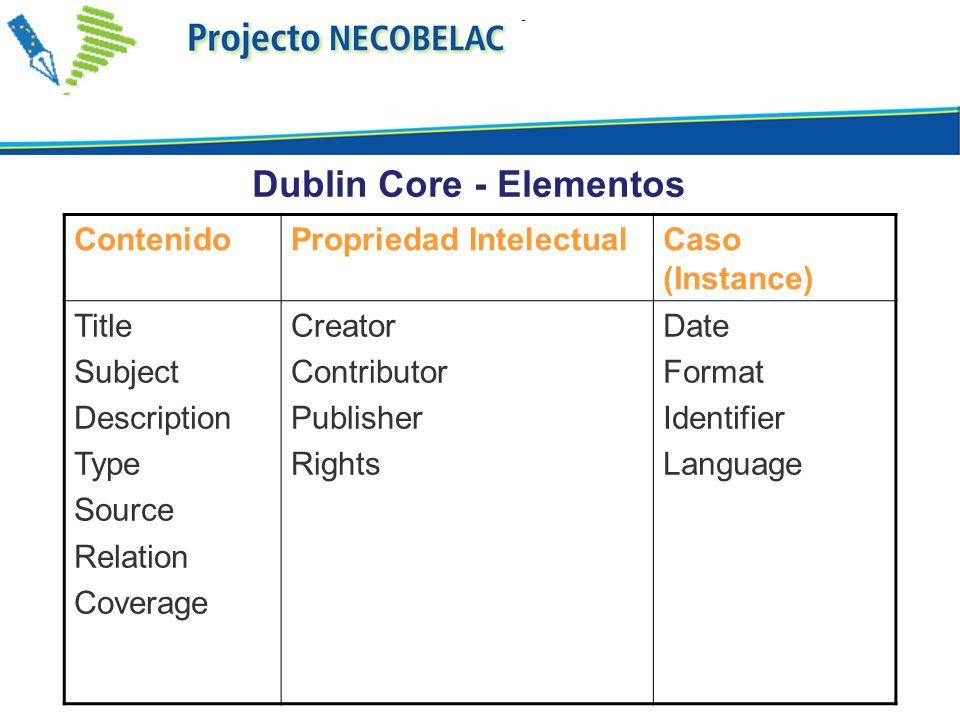Dublin Core - Elementos