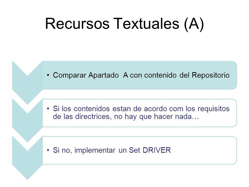 Recursos Textuales (A)