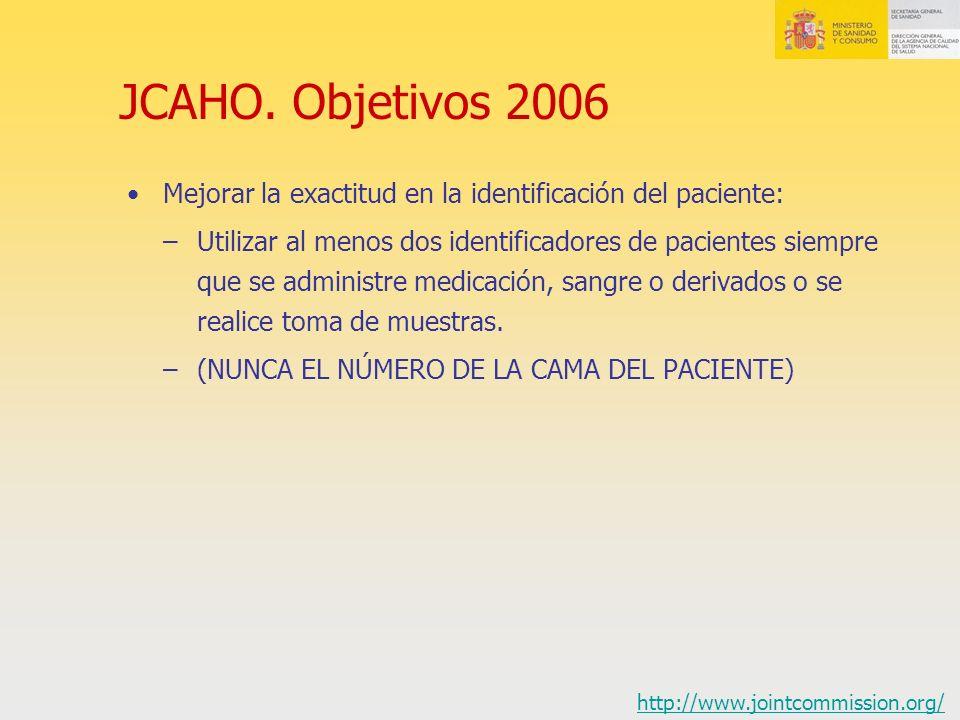 JCAHO. Objetivos 2006 Mejorar la exactitud en la identificación del paciente: