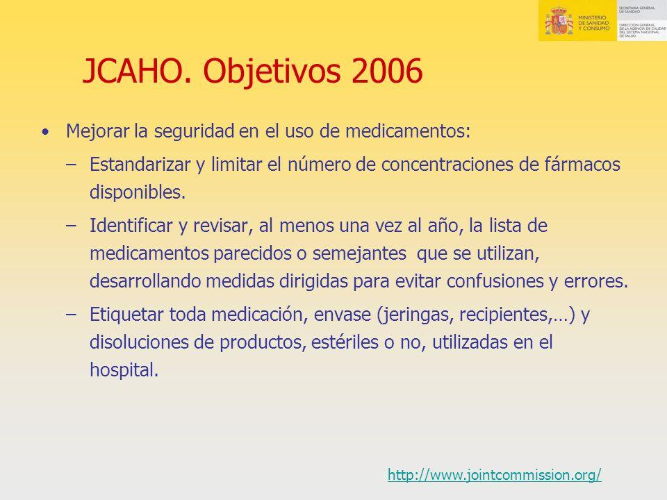 JCAHO. Objetivos 2006 Mejorar la seguridad en el uso de medicamentos: