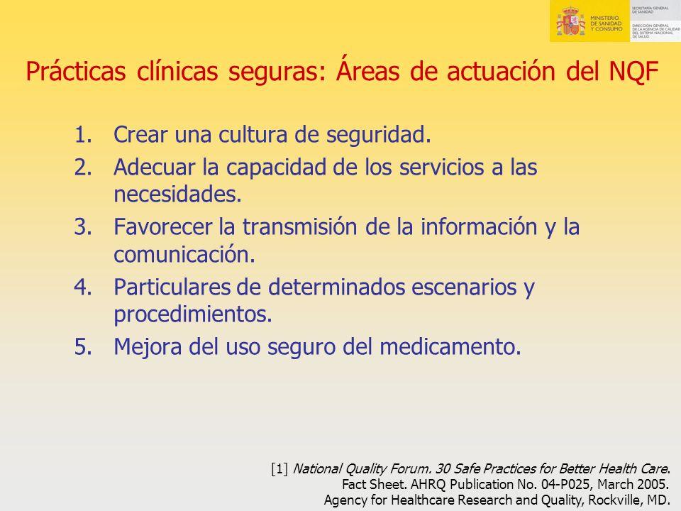 Prácticas clínicas seguras: Áreas de actuación del NQF