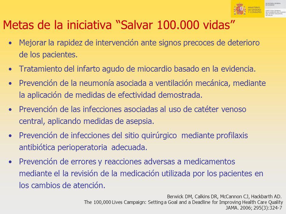 Metas de la iniciativa Salvar 100.000 vidas