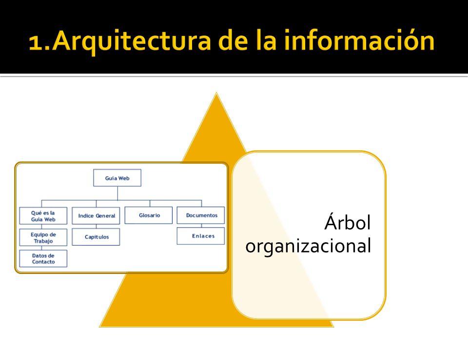 1.Arquitectura de la información