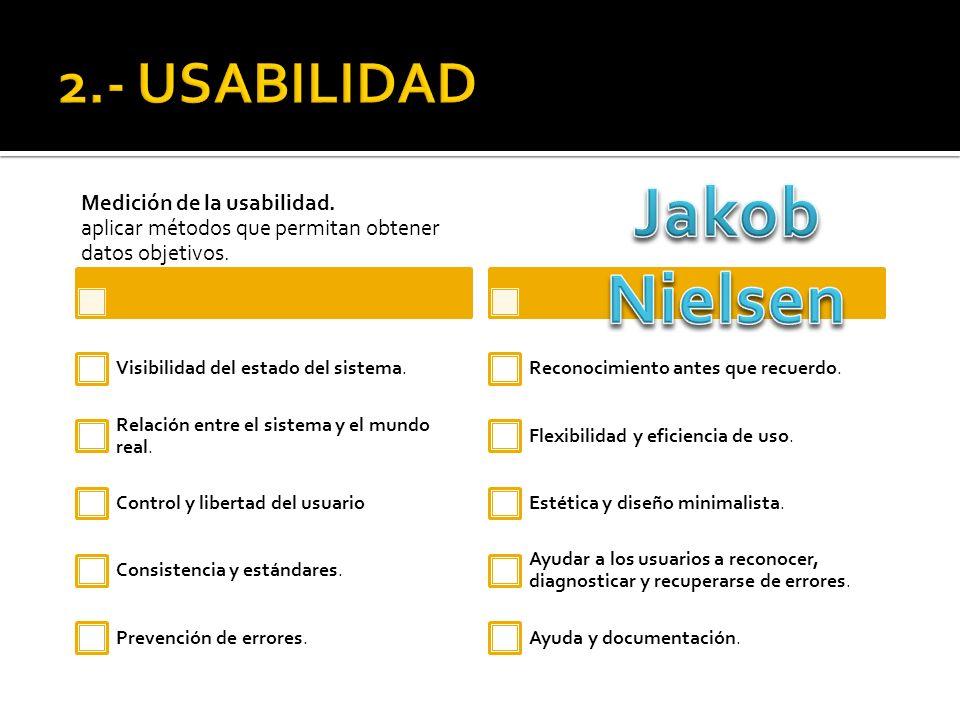 Jakob Nielsen 2.- USABILIDAD