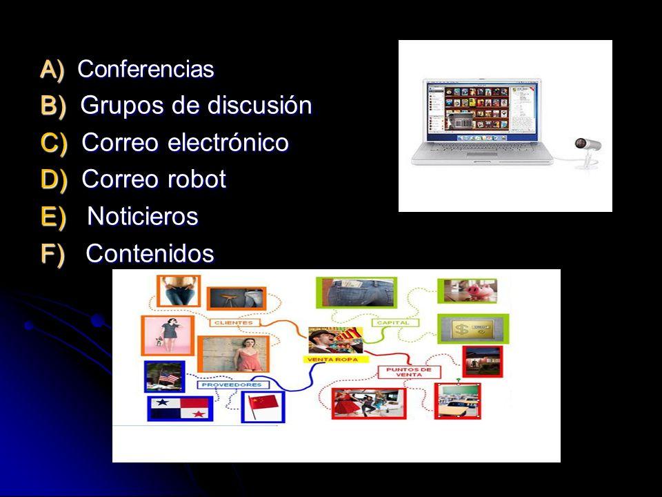 B) Grupos de discusión C) Correo electrónico D) Correo robot