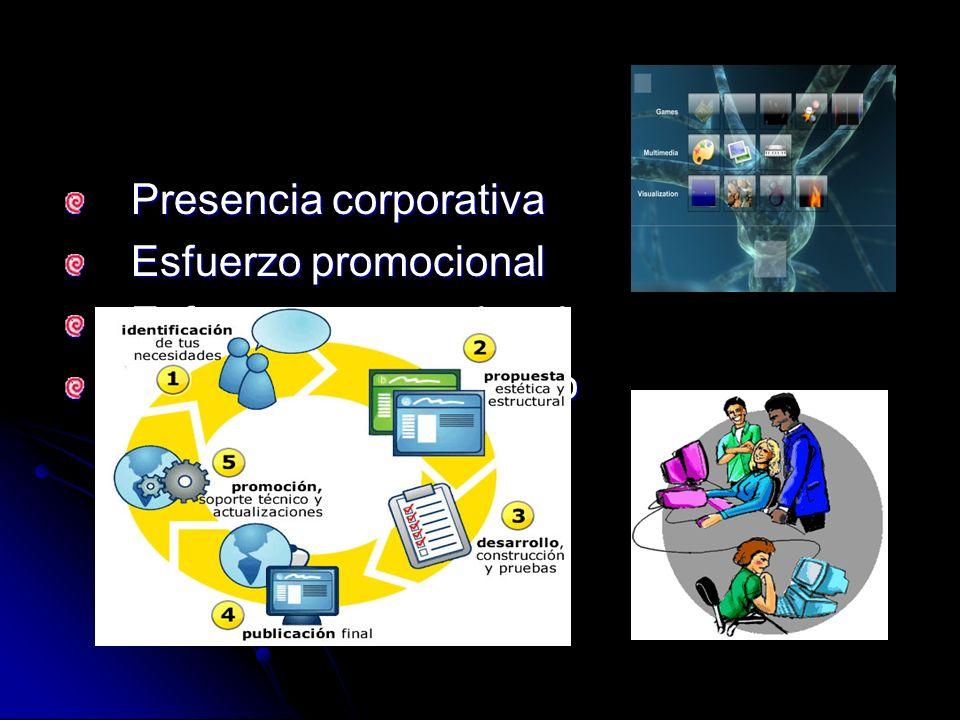 Presencia corporativa