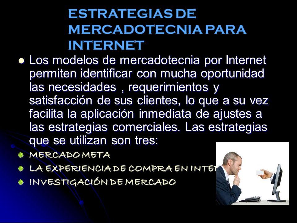 ESTRATEGIAS DE MERCADOTECNIA PARA INTERNET