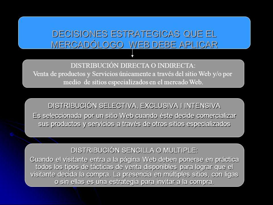 DECISIONES ESTRATEGICAS QUE EL MERCADÓLOGO WEB DEBE APLICAR