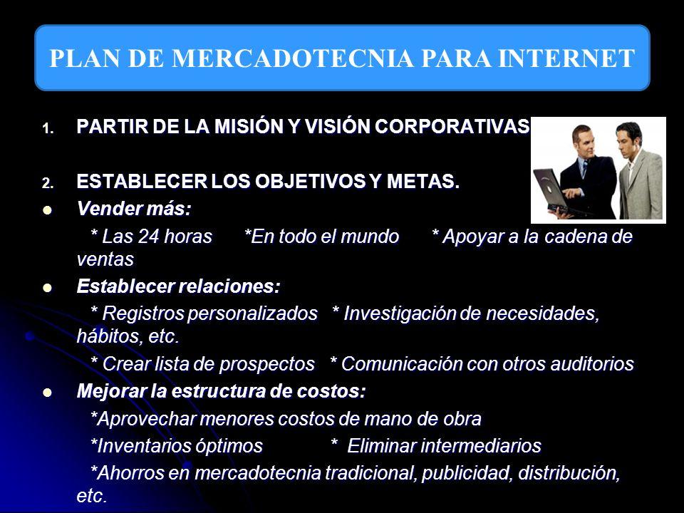 PLAN DE MERCADOTECNIA PARA INTERNET