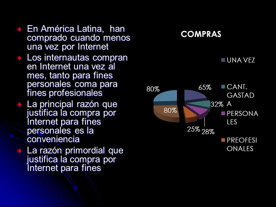 En América Latina, han comprado cuando menos una vez por Internet