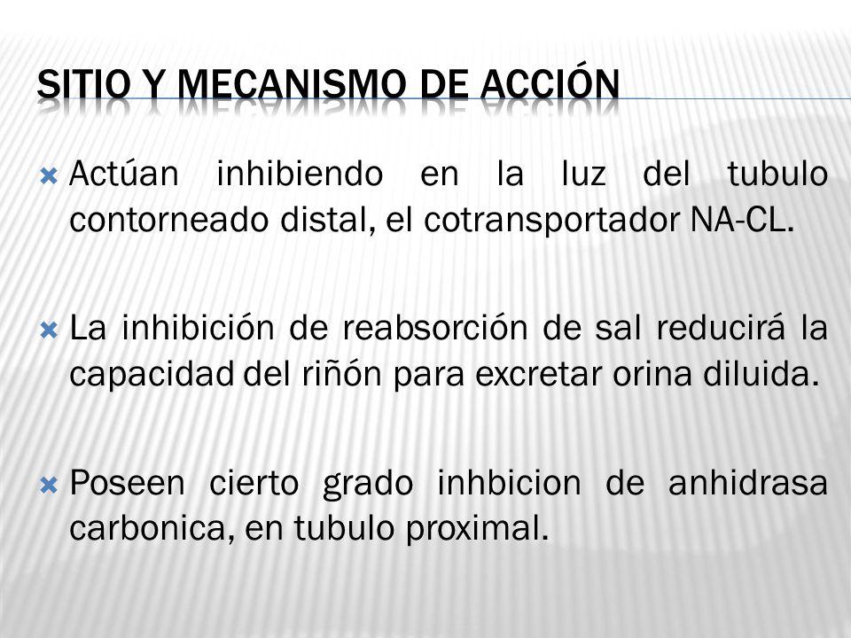Sitio y mecanismo de acción