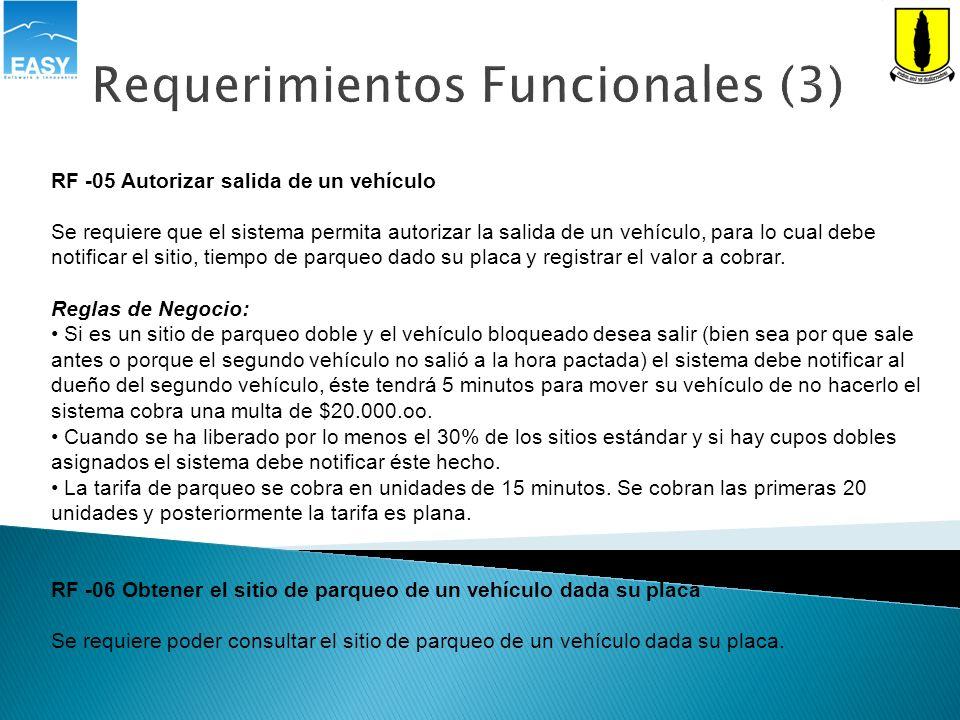 Requerimientos Funcionales (3)