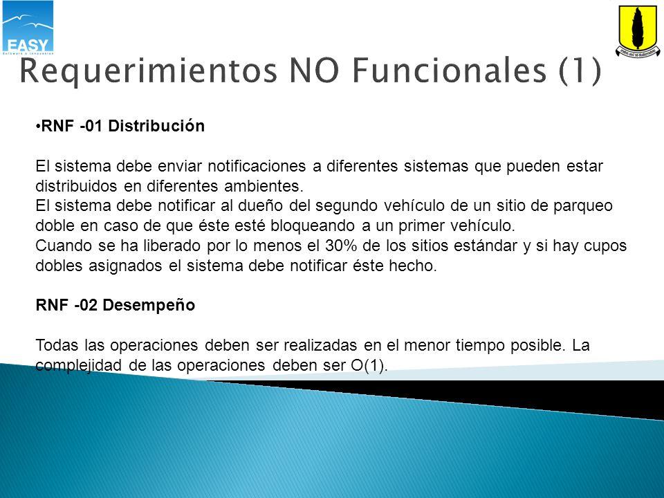 Requerimientos NO Funcionales (1)
