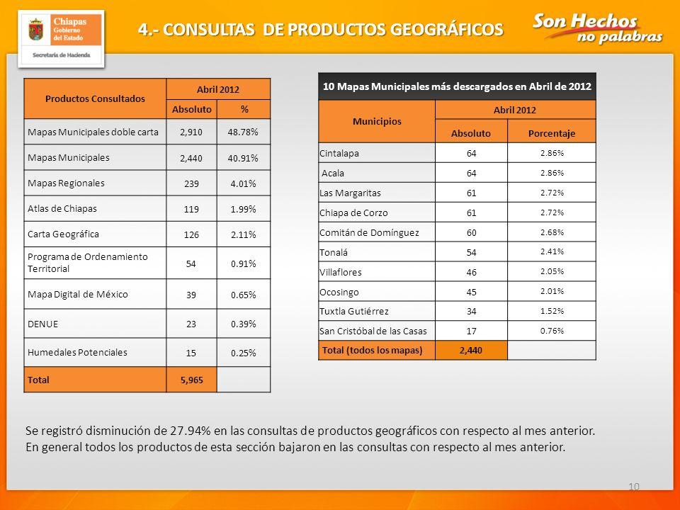 4.- CONSULTAS DE PRODUCTOS GEOGRÁFICOS
