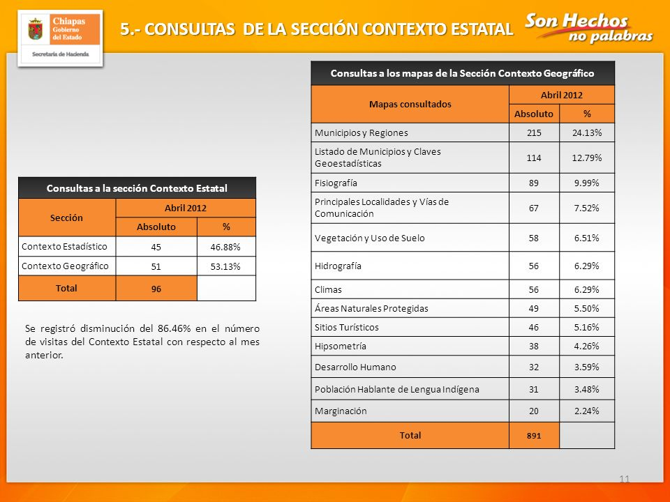 5.- CONSULTAS DE LA SECCIÓN CONTEXTO ESTATAL