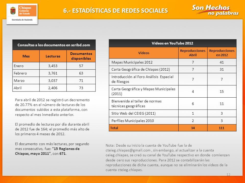 6.- ESTADÍSTICAS DE REDES SOCIALES