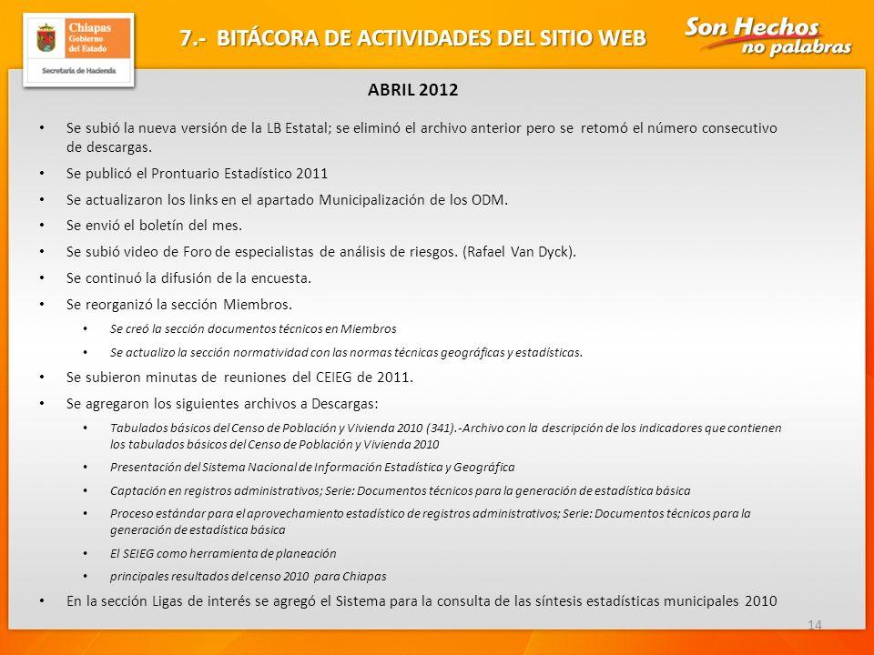 7.- BITÁCORA DE ACTIVIDADES DEL SITIO WEB