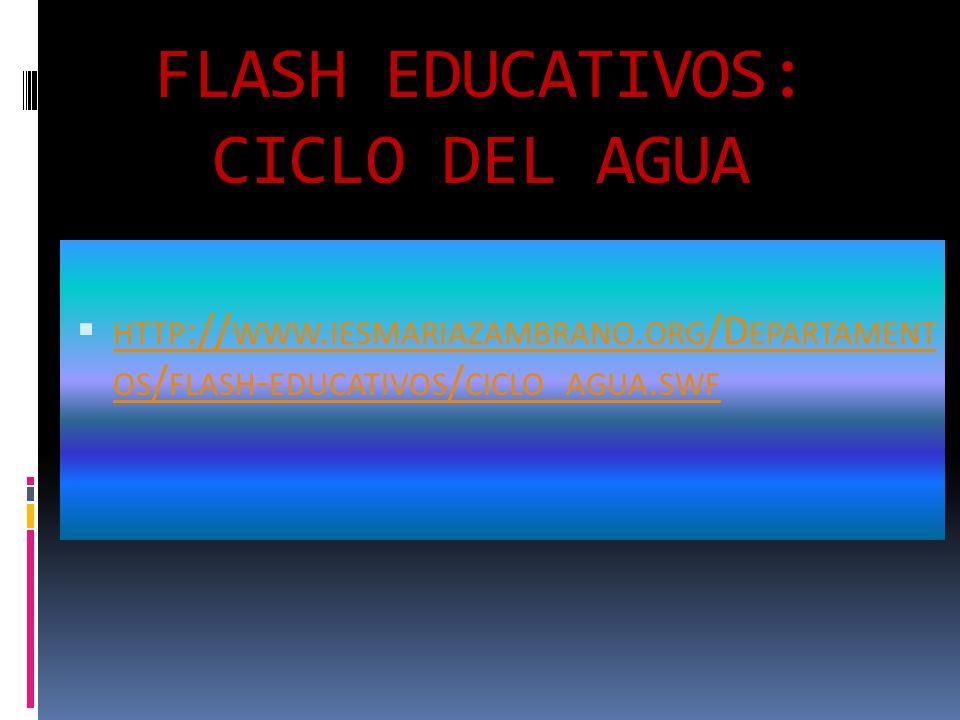 FLASH EDUCATIVOS: CICLO DEL AGUA