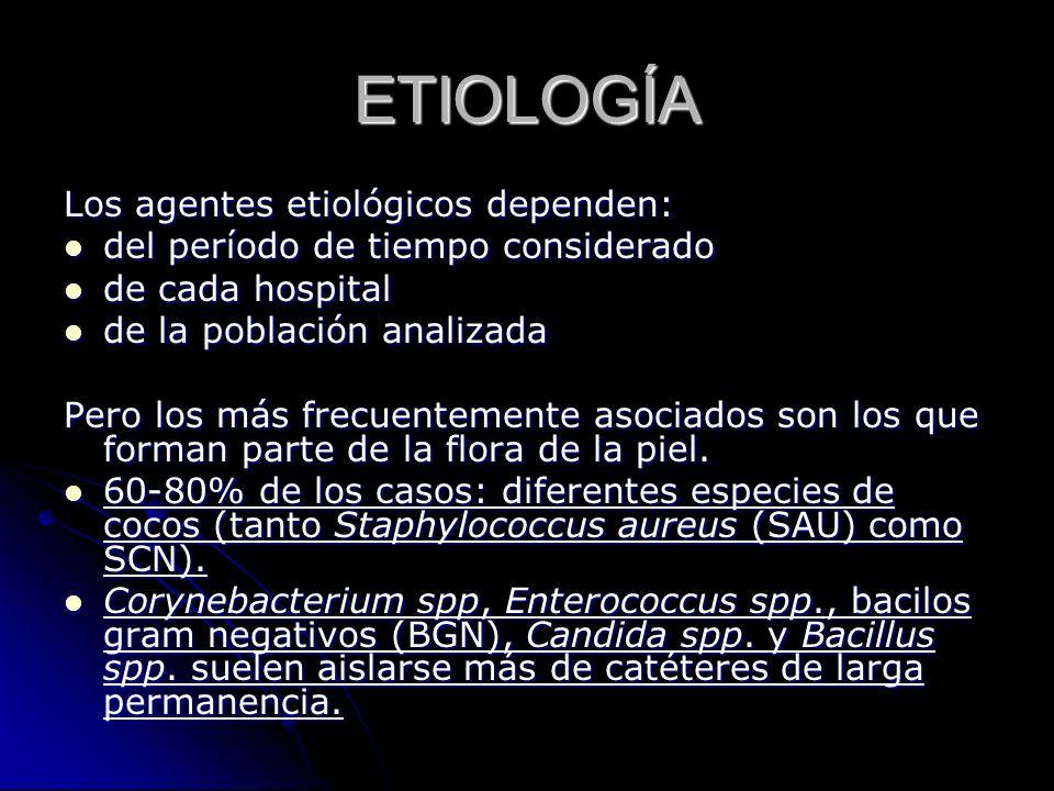 ETIOLOGÍA Los agentes etiológicos dependen: