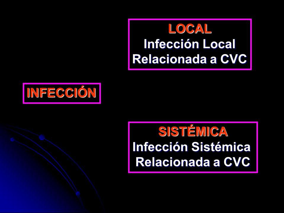 LOCAL Infección Local Relacionada a CVC INFECCIÓN SISTÉMICA Infección Sistémica Relacionada a CVC