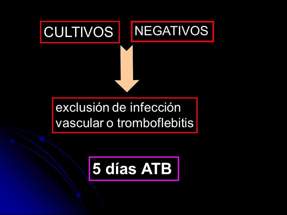 5 días ATB CULTIVOS NEGATIVOS exclusión de infección