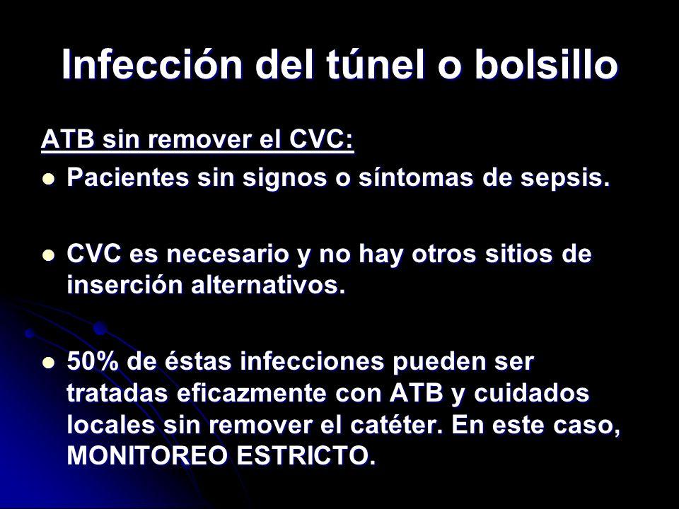 Infección del túnel o bolsillo
