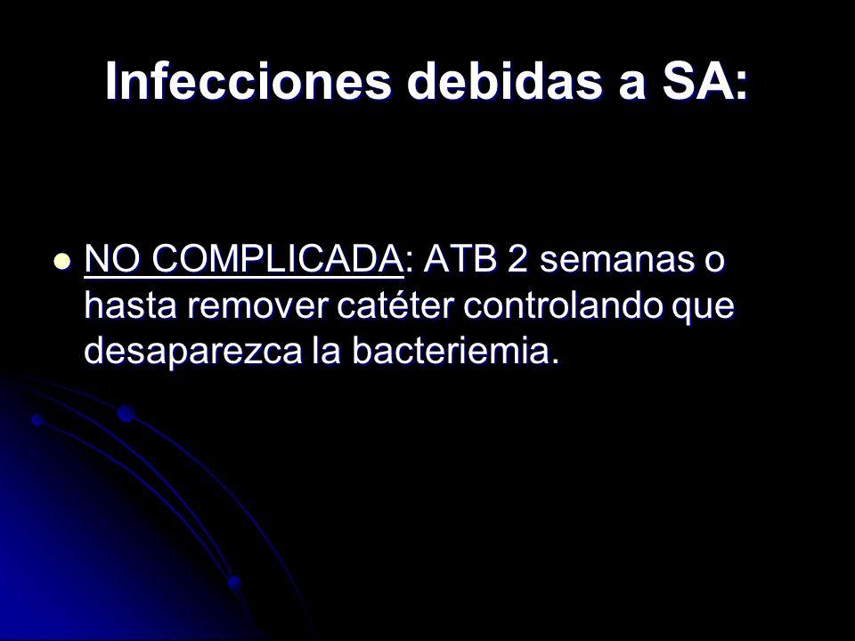 Infecciones debidas a SA: