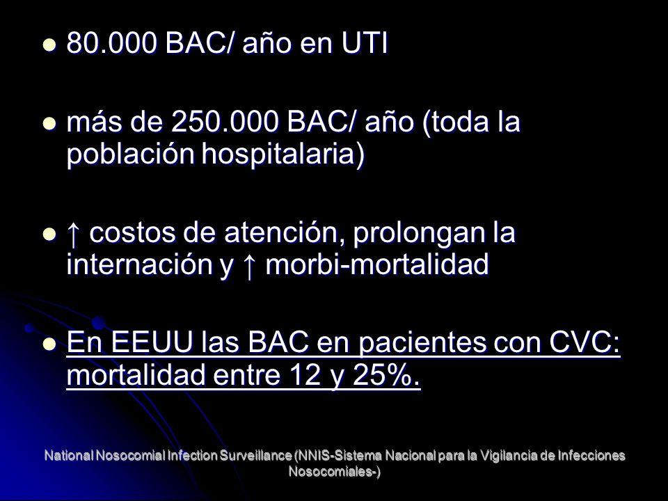 más de 250.000 BAC/ año (toda la población hospitalaria)