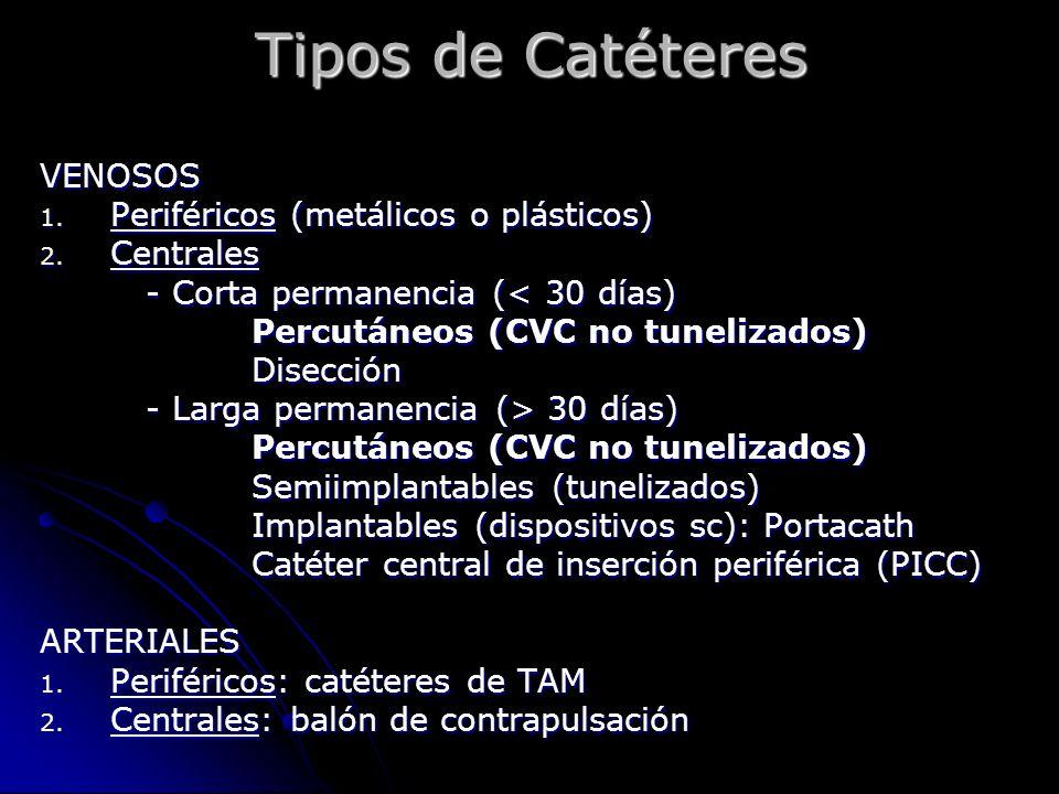 Tipos de Catéteres VENOSOS Periféricos (metálicos o plásticos)