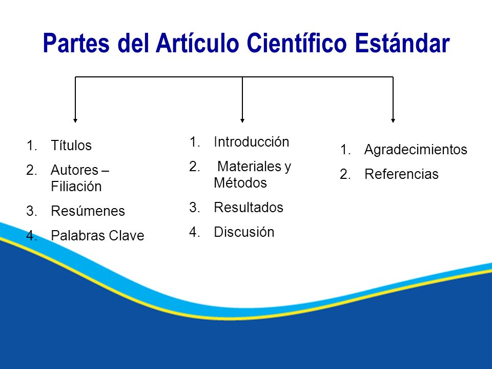 Partes del Artículo Científico Estándar