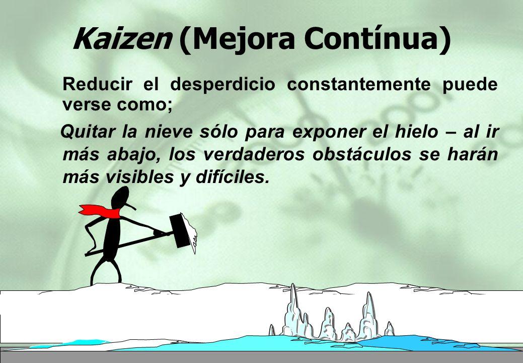 Kaizen (Mejora Contínua)