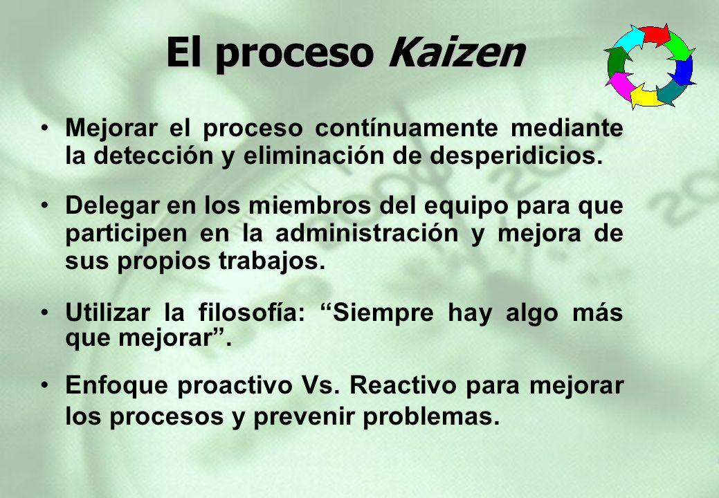 El proceso Kaizen Mejorar el proceso contínuamente mediante la detección y eliminación de desperidicios.