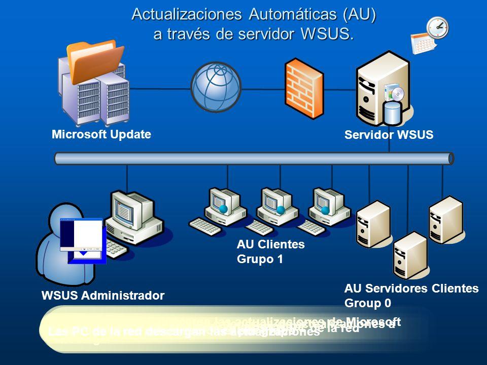 Actualizaciones Automáticas (AU) a través de servidor WSUS.