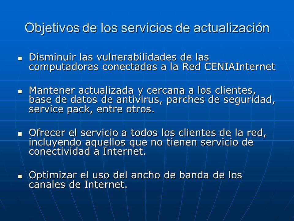 Objetivos de los servicios de actualización