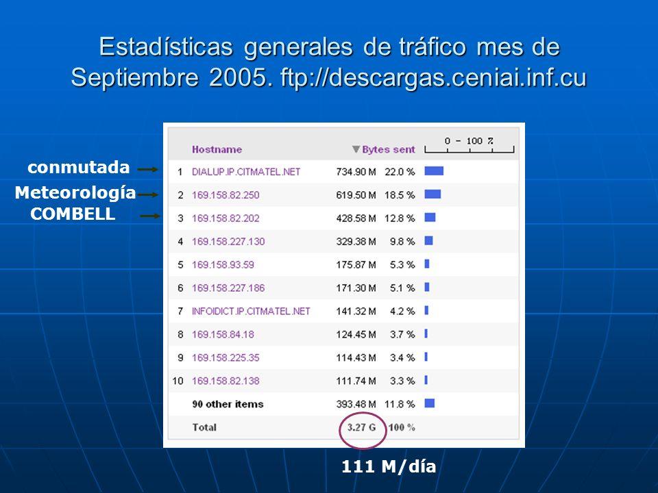 Estadísticas generales de tráfico mes de Septiembre 2005