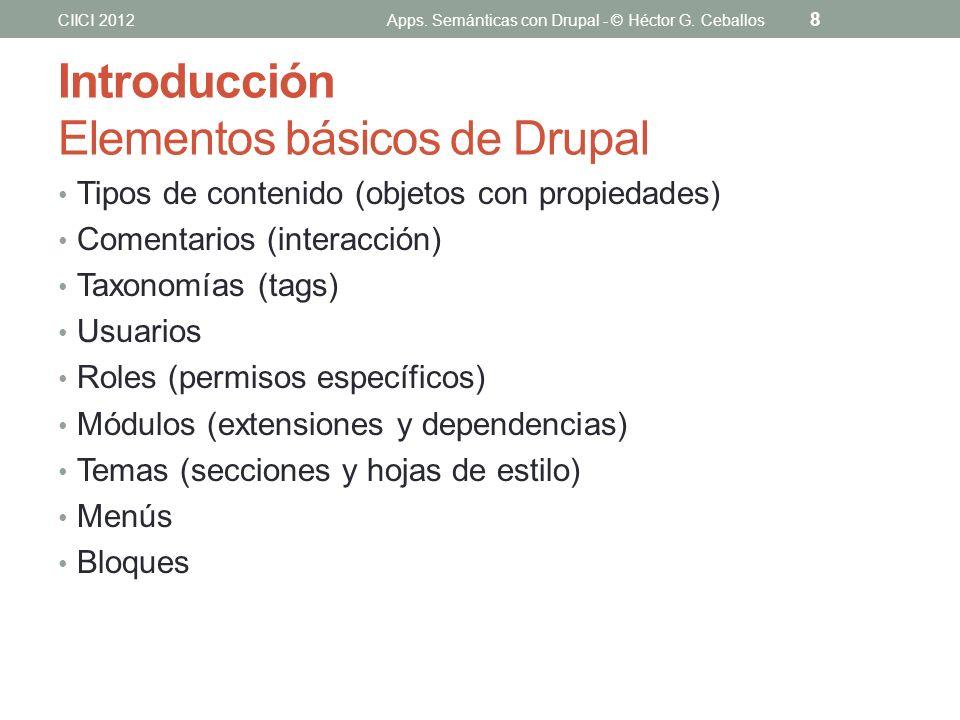 Introducción Elementos básicos de Drupal