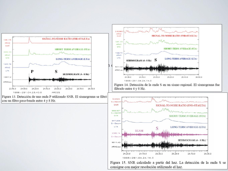Una de las mayores dificultades: detección de señales diferentes del ruido de fondo