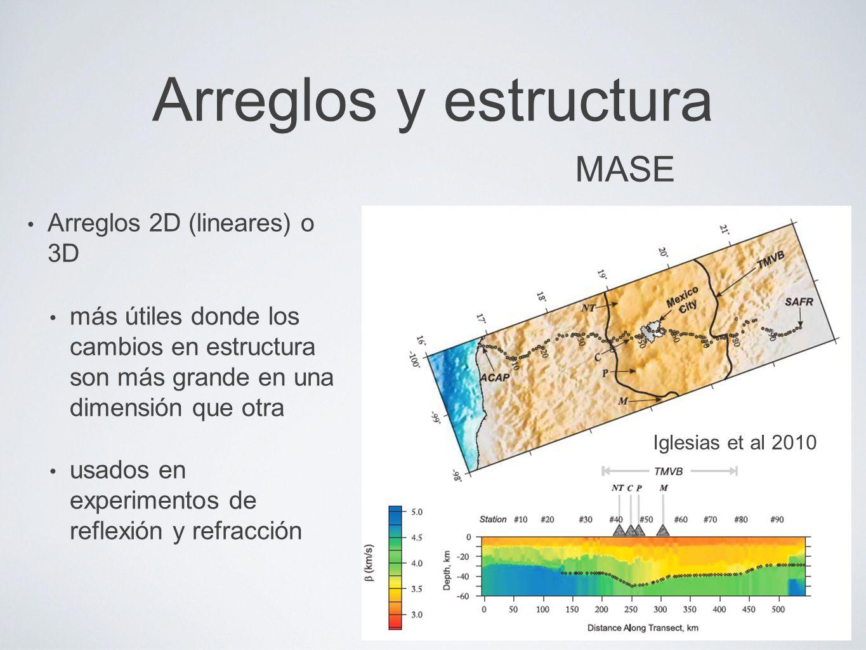 Arreglos y estructura MASE Arreglos 2D (lineares) o 3D