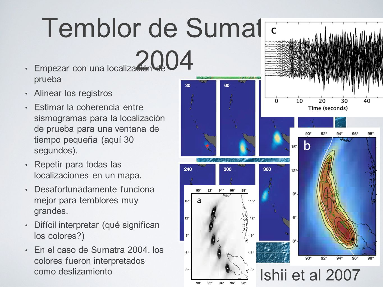 Temblor de Sumatra 2004 Ishii et al 2007