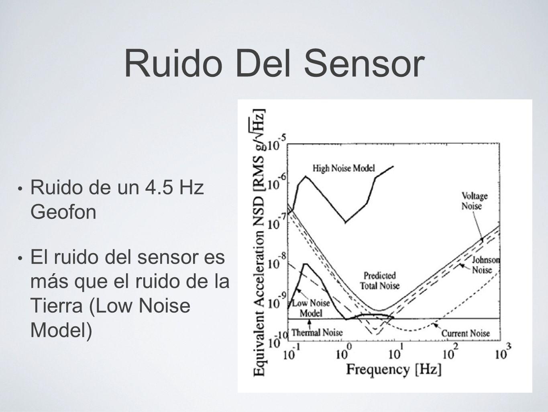 Ruido Del Sensor Ruido de un 4.5 Hz Geofon