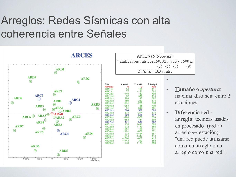Arreglos: Redes Sísmicas con alta coherencia entre Señales