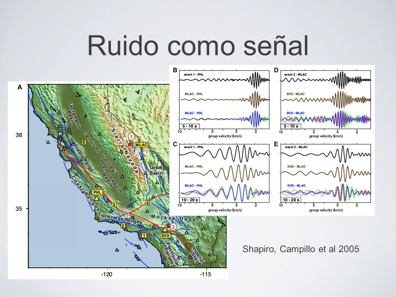 Ruido como señal Shapiro, Campillo et al 2005