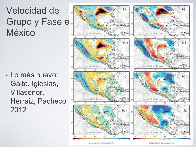 Velocidad de Grupo y Fase en México