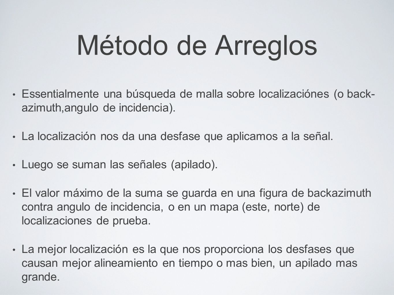 Método de Arreglos Essentialmente una búsqueda de malla sobre localizaciónes (o back- azimuth,angulo de incidencia).