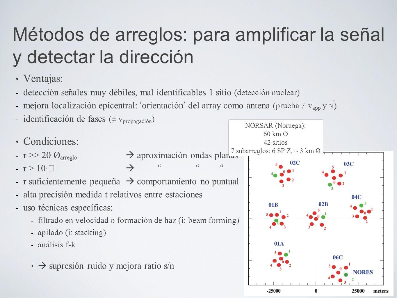 Métodos de arreglos: para amplificar la señal y detectar la dirección