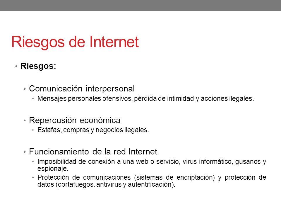 Riesgos de Internet Riesgos: Comunicación interpersonal