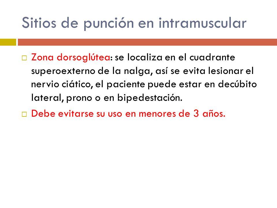 Sitios de punción en intramuscular