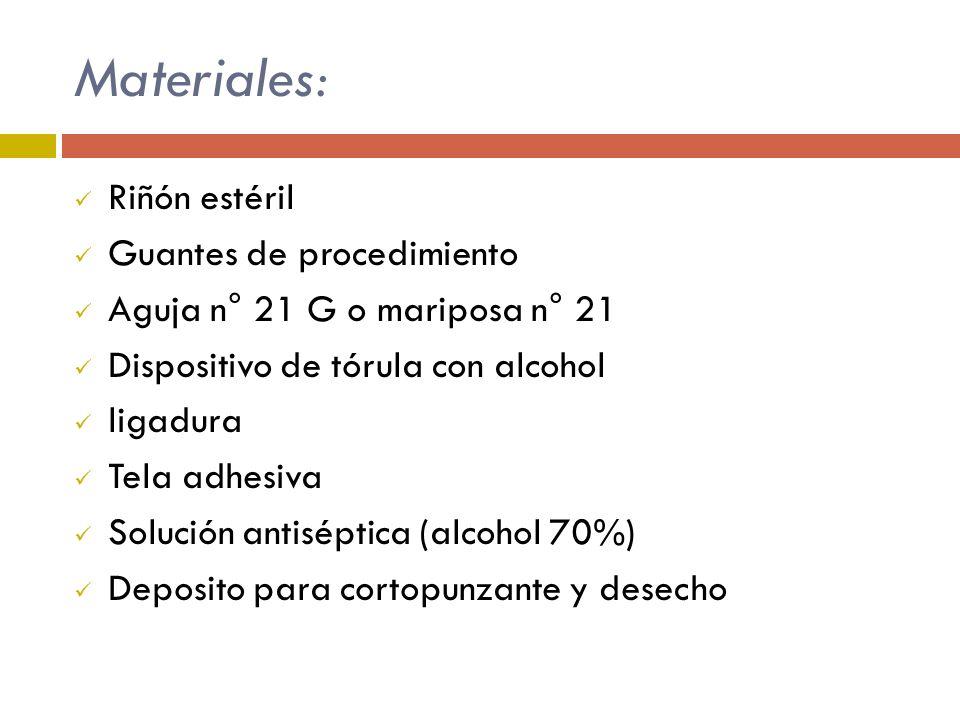 Materiales: Riñón estéril Guantes de procedimiento