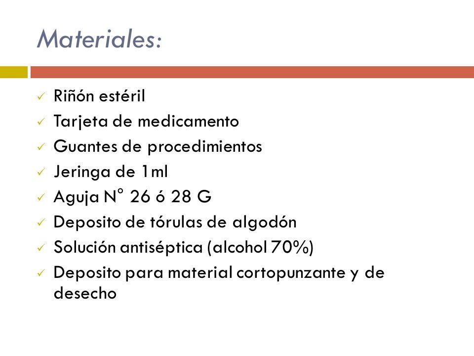 Materiales: Riñón estéril Tarjeta de medicamento